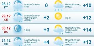 льготы предусматривает погода в сочи на 20 августа 2012 года Ооо